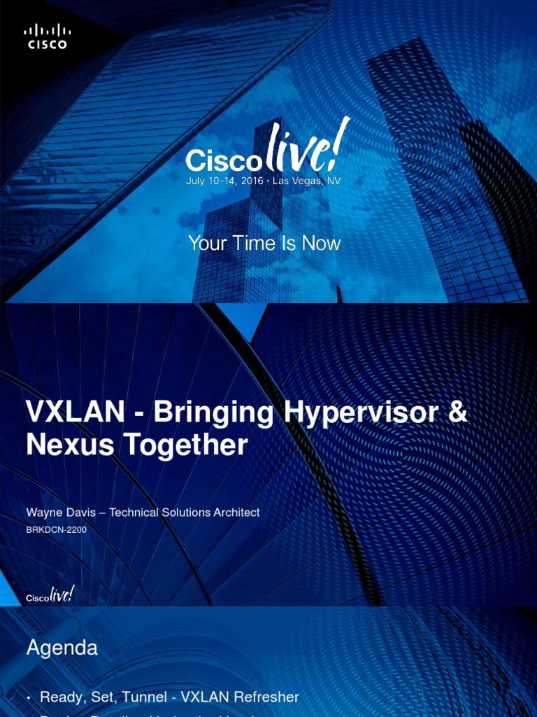 VXLAN | Multicast | Ip Address