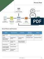 Scrum Process Chart (1) (2)