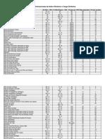 TabelaIndiceGlicemico-new.pdf