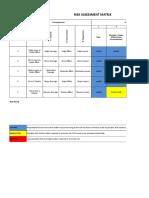 Risk Assessment for GSS