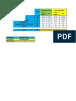 00 Evaluacion Proyecto Energy v01 29032018 Español
