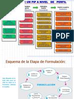 modulo_3_formulacion_del_proyecto_pip.ppt