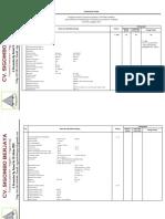 Spesifikasi Eskploitasi II