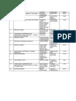 2018 Textbook List