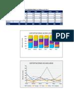 7 Ejemplo 5 Graficos-Excel