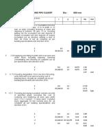 Hume Pipe Culvert Cost Estimate