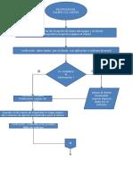 docdownloader.com_diagrama-de-flujos(1).pdf