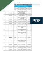 Inspecciones de Establecimientos Farmaceuticos Enero Abril 2018