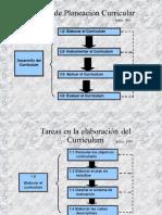 Técnicas en la instrumentación del currículum