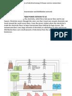 Unit-2 Transmission and Distribution