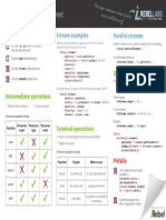 zt_java8_streams_cheat_sheet.pdf
