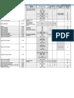 Dados de Processos.rev1