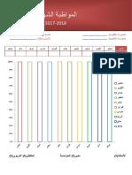 المواظبة الشهرية 2018-2017.docx