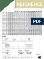 NozzleChart-Equations.pdf