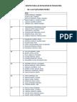 RELACIÓN DE GRUPOS PARA LAS ROTACIONES DE PSIQUIATRÍA MODIFICADO.pdf