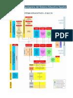 sistema-eductivo-lomce-pdf.pdf