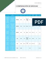 TABLA DE COMPARACIÓN DE BROCAS EN PERÚ (1).pdf