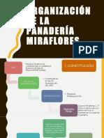 Organización de La Panadería Miraflores