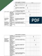 Cronograma de Actividades Sevicio Comunitario.doc
