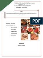 GRUPO 4. Influecia de Tratamientos Termicos y Factores Intrinsecos y Extrinsecos en Carnes