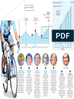 Altimetría de la séptima etapa del Tour de Francia