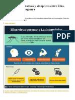 Cuadros Comparativos y Sinópticos Entre Zika