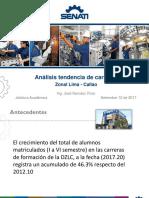 Analisis Tendencia de Carreras SENATI