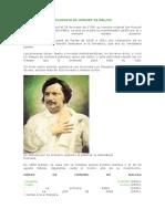 Biografia de Honore de Balzac