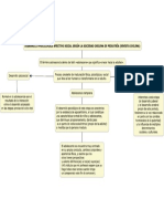 Desarrollo Afectivo Social Mapa Conceptual