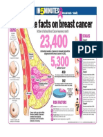 67757906-The-Facts-on-Breast-Cancer.pdf