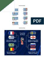 Paises Del Mundial Rusia