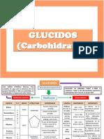 GLUCIDOS ANUAL BIEN (1).ppsx