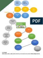 Tarea 1 - Inclusion y Aprendizaje Sostenible - Jorge Luis Chasipanta