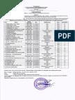 Reviuw CAT Mamasa.pdf