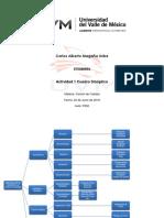 A#1_CAMU.pdf