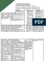 cuadro comparativo evaluacion tradicional y alternativa