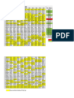 Single Index Model (Portofolio Optimal)