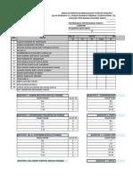 Item Analysis 2b
