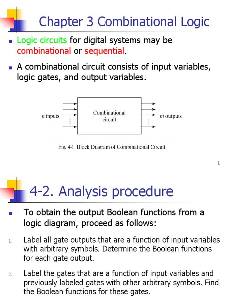 Unit Iii Combinational Logic Circuits Gate Binary Coded Diagram And Decimal