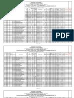 Maharashtra law exam result