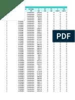 Tabel Data Mekanika Tanah Kelompok 7