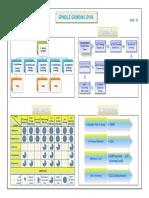 Spindle Line Display.pdf