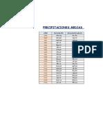 Analisis de Consistencia - Alto Pampas