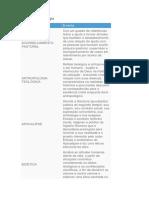 000 Ementário Graduação em Teologia PUC Campinas.docx