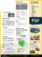 Analisis Provincia de Huaral