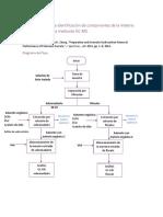 Procedimientos análisis de muestras.docx