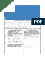 RPP Teks Formulir Isian Kelas X Peminatan Kurikulum 2013 Revisi 2018