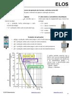 Definições das classes de operação dos fusíveis, conforme norma IEC