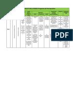 PLAN HACCP INCLUYENDO Programa de Prerrequisitos