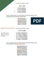 Mental Multiplication (Anzan)[1]